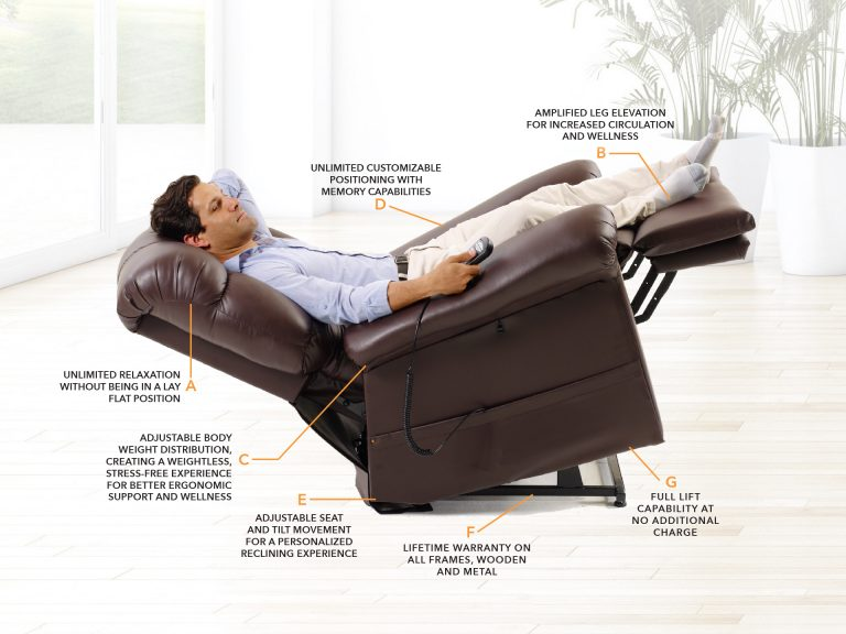 Easy Lift Chair Maxicomfort Cloud With Twilight Golden