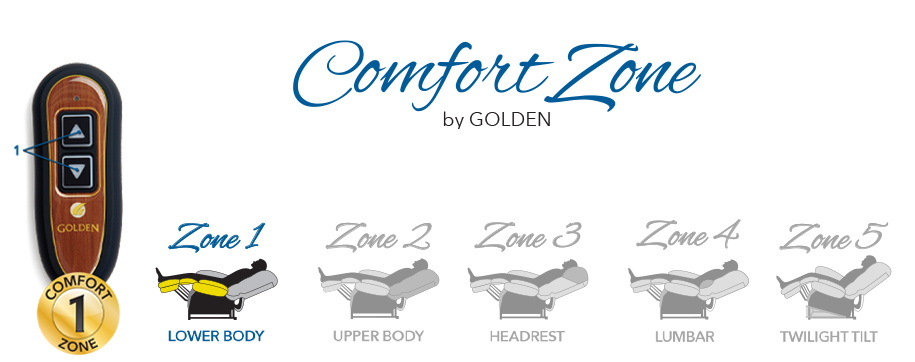 Golden Power Lift Recliners with 1 Comfort Zone