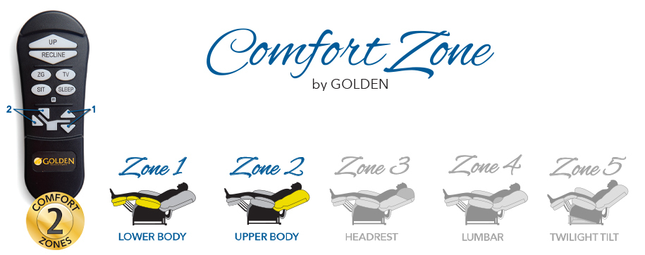 Golden Power Lift Recliners with 2 Comfort Zones